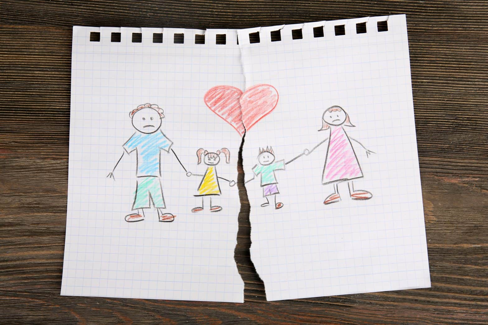 picture of parents getting divorced and how to tell your kids